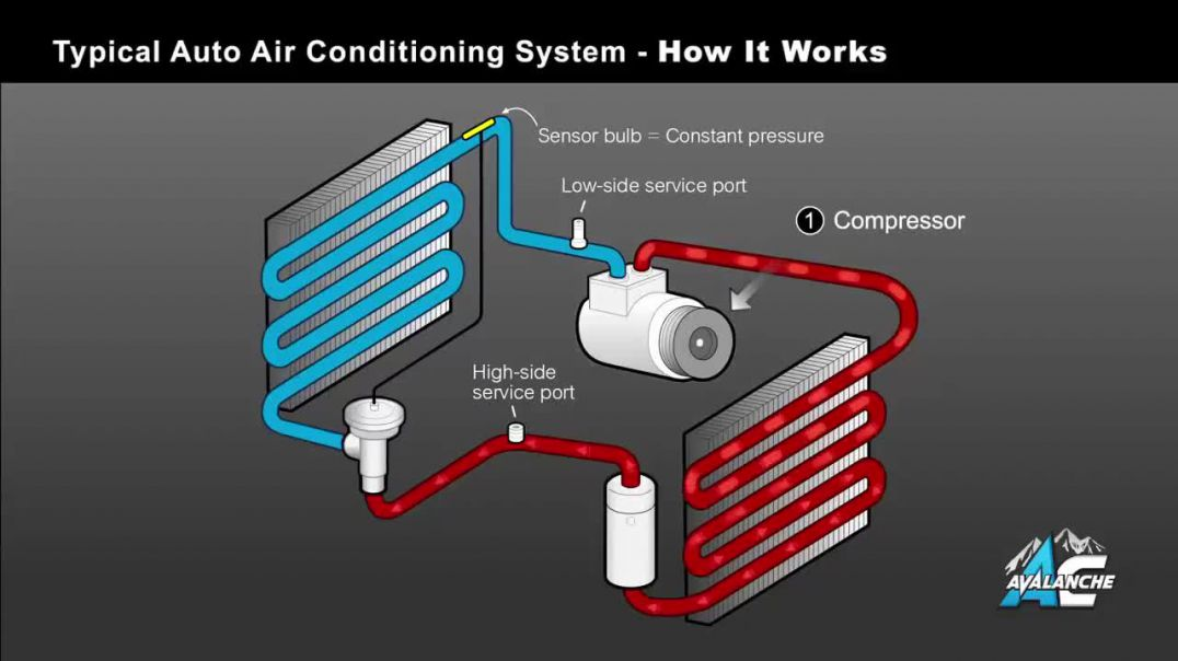 How Car Air Conditioning Works  | Jack Frost Car Air Conditioning
